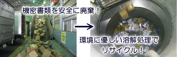 機密文書の安全廃棄・溶解処理でリサイクル